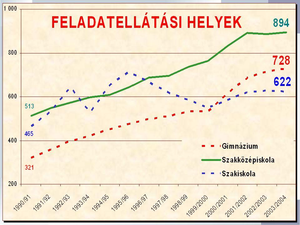 19 FEJLESZTÉSI CÉLKITŰZÉSEK-2.