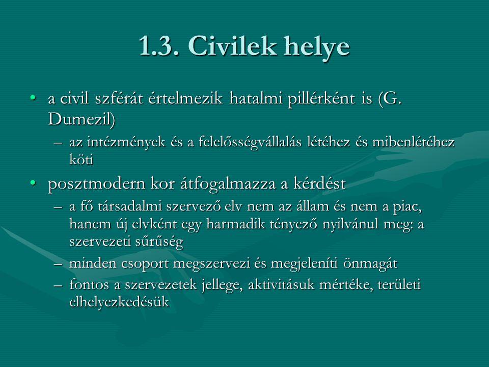 1.3. Civilek helye a civil szférát értelmezik hatalmi pillérként is (G.