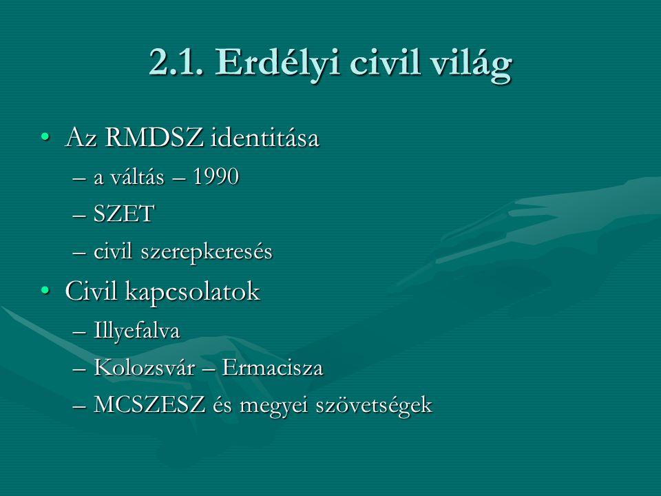 2.1. Erdélyi civil világ Az RMDSZ identitásaAz RMDSZ identitása –a váltás – 1990 –SZET –civil szerepkeresés Civil kapcsolatokCivil kapcsolatok –Illyef