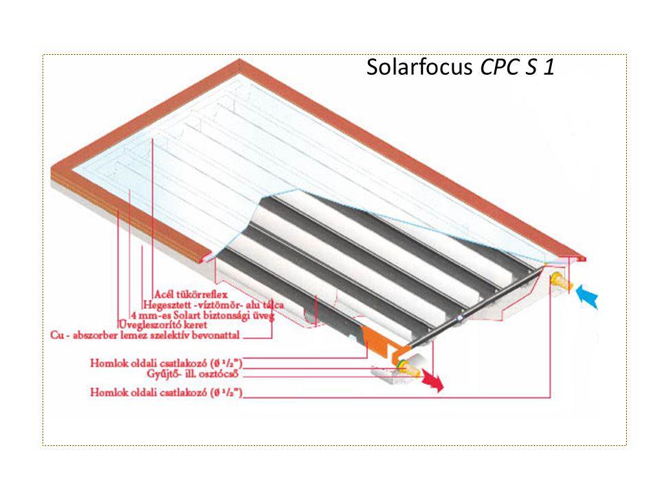 Solarfocus Sunny 28 Kollektorok felépítése