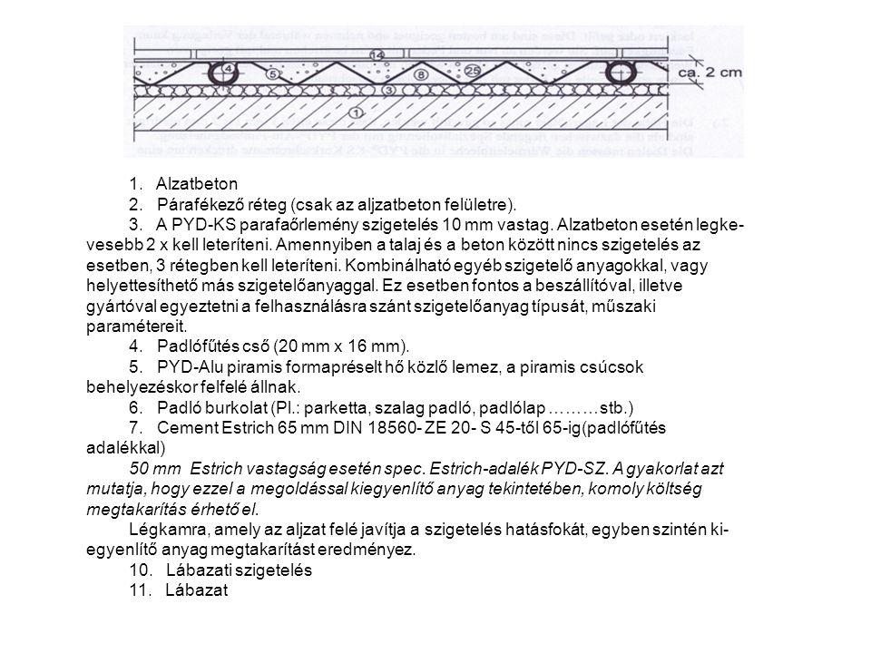 Korszerűsítés Utólagos beépítés esetén max. 38 mm szint emelkedés