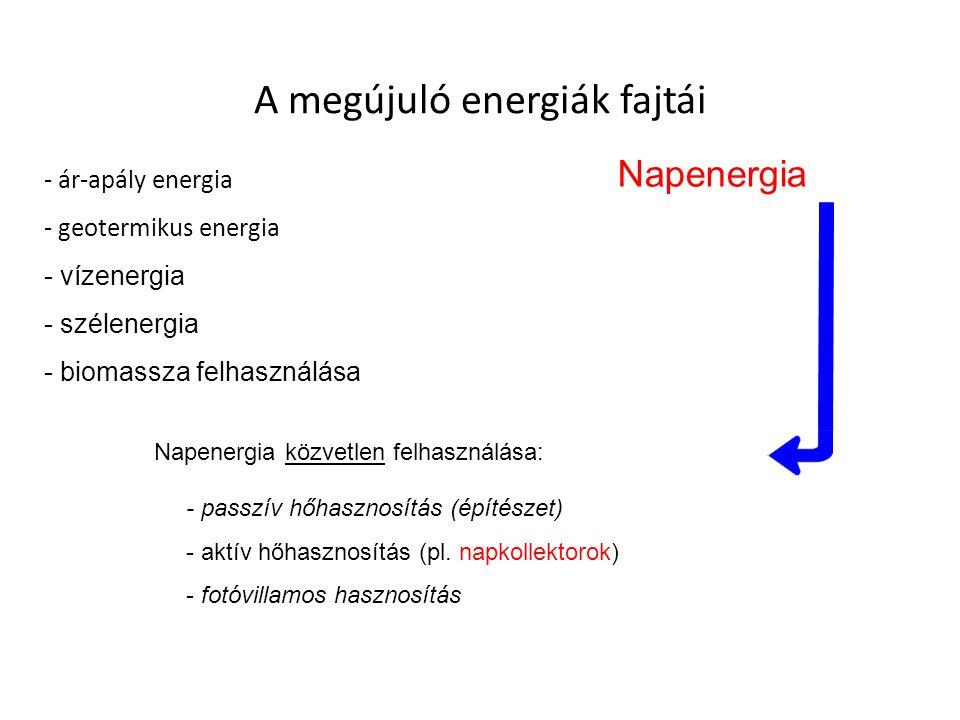 Napenergia - ár-apály energia - geotermikus energia - vízenergia - szélenergia - biomassza felhasználása Napenergia közvetlen felhasználása: - passzív hőhasznosítás (építészet) - aktív hőhasznosítás (pl.