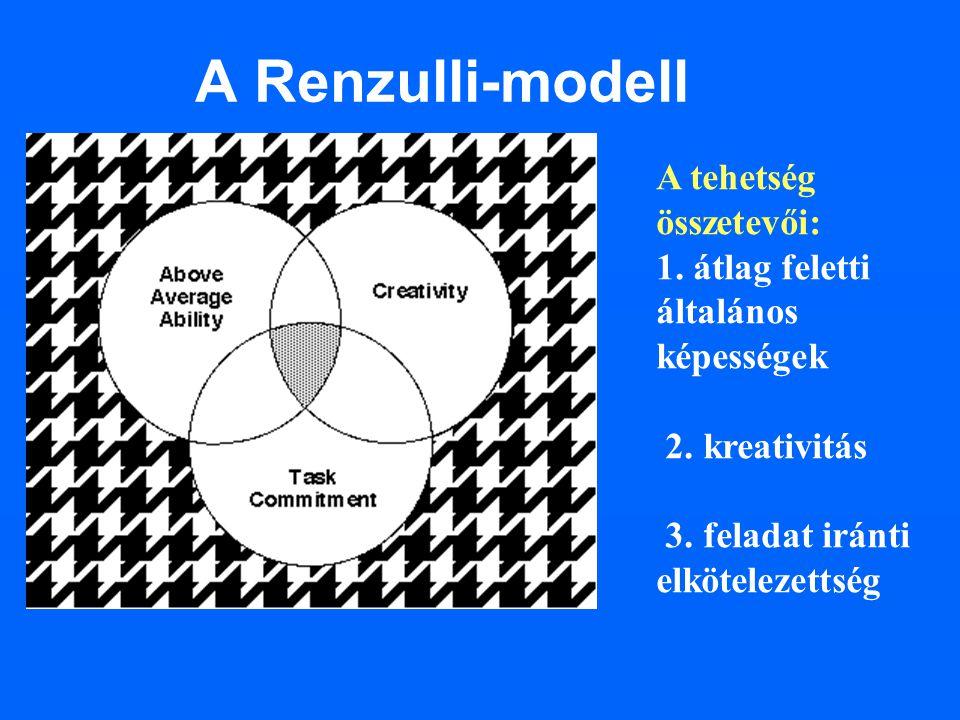 A Renzulli-modell A tehetség összetevői: 1. átlag feletti általános képességek 2. kreativitás 3. feladat iránti elkötelezettség