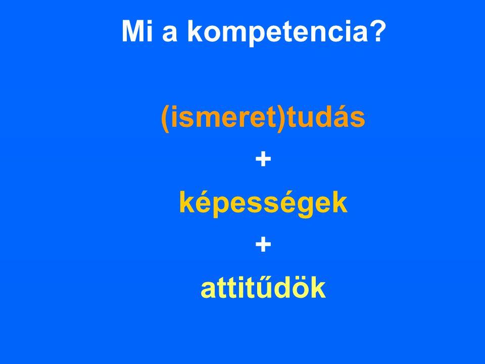 Mi a kompetencia? (ismeret)tudás + képességek + attitűdök