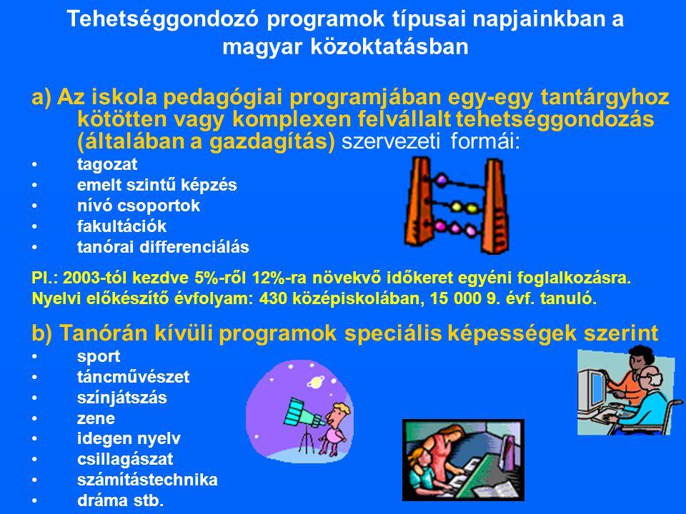 Tehetséggondozó programok típusai napjainkban a magyar közoktatásban a) Az iskola pedagógiai programjában egy-egy tantárgyhoz kötötten vagy komplexen