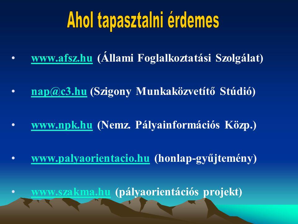 www.afsz.hu (Állami Foglalkoztatási Szolgálat)www.afsz.hu nap@c3.hu (Szigony Munkaközvetítő Stúdió)nap@c3.hu www.npk.hu (Nemz.