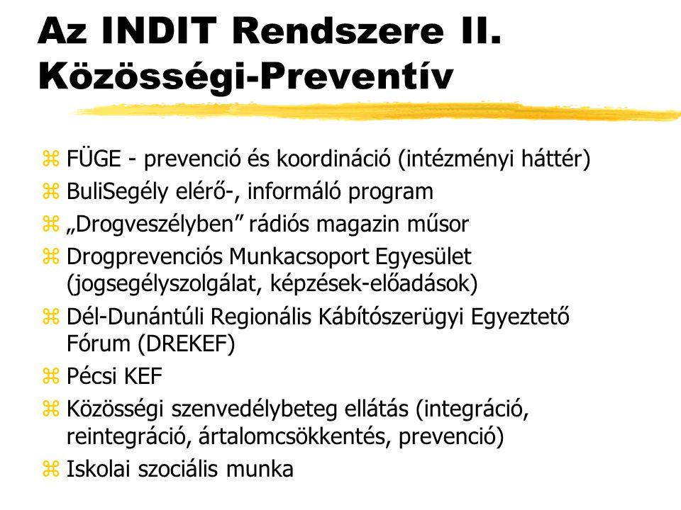 """Az INDIT Rendszere II. Közösségi-Preventív zFÜGE - prevenció és koordináció (intézményi háttér) zBuliSegély elérő-, informáló program z""""Drogveszélyben"""