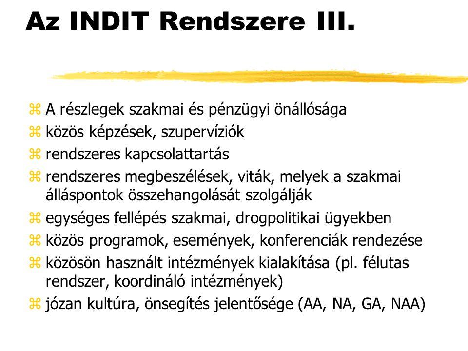 Az INDIT Rendszere III. zA részlegek szakmai és pénzügyi önállósága zközös képzések, szupervíziók zrendszeres kapcsolattartás zrendszeres megbeszélése