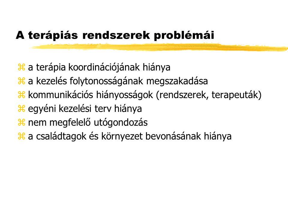 A terápiás rendszerek problémái za terápia koordinációjának hiánya za kezelés folytonosságának megszakadása zkommunikációs hiányosságok (rendszerek, t