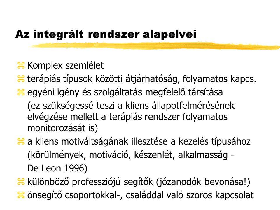 Az integrált rendszer alapelvei zKomplex szemlélet zterápiás típusok közötti átjárhatóság, folyamatos kapcs. zegyéni igény és szolgáltatás megfelelő t