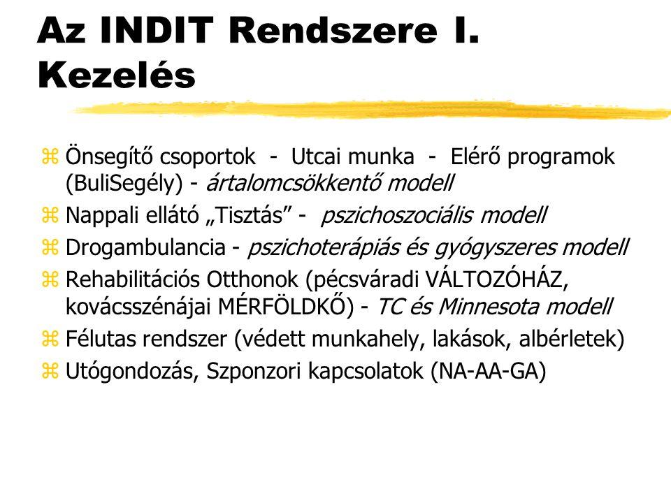 """Az INDIT Rendszere I. Kezelés zÖnsegítő csoportok - Utcai munka - Elérő programok (BuliSegély) - ártalomcsökkentő modell zNappali ellátó """"Tisztás"""" - p"""