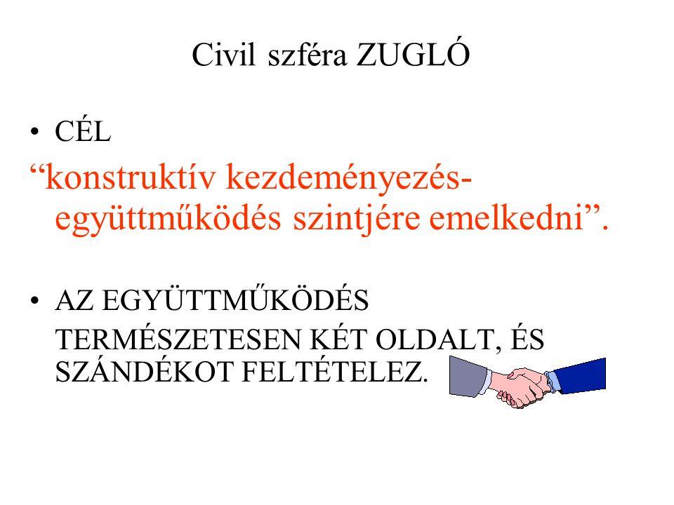 Civil szféra ZUGLÓ CÉL konstruktív kezdeményezés- együttműködés szintjére emelkedni .