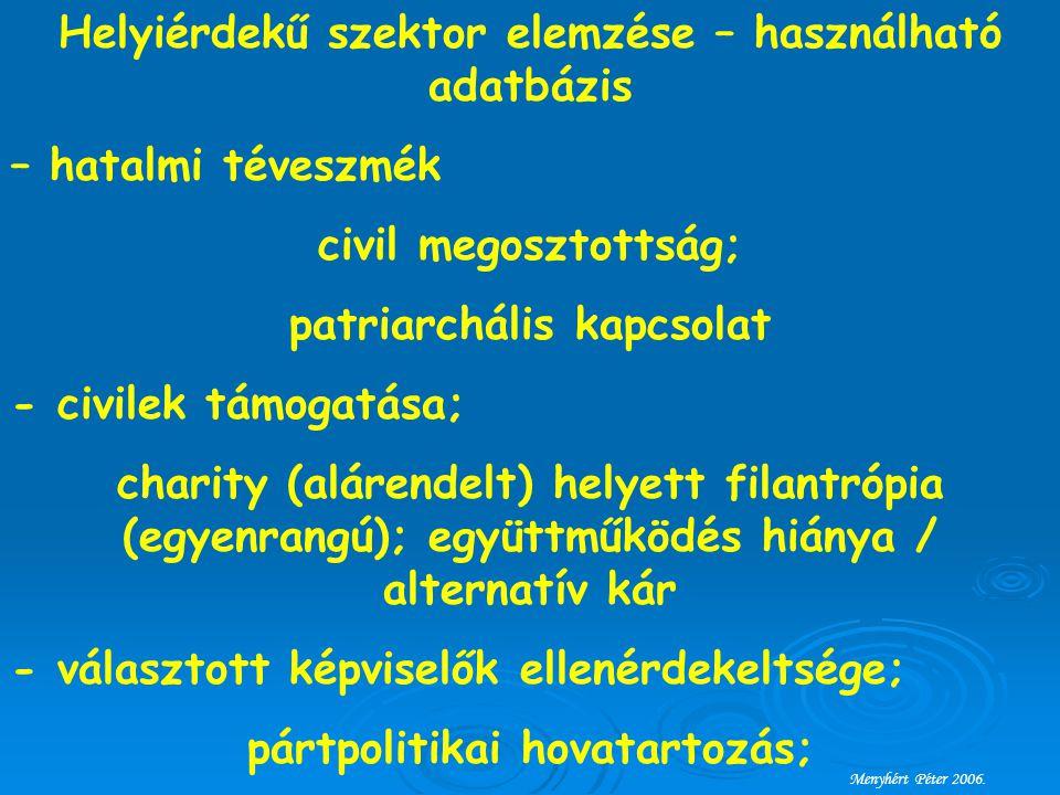 Helyiérdekű szektor elemzése – használható adatbázis – hatalmi téveszmék civil megosztottság; patriarchális kapcsolat - civilek támogatása; charity (alárendelt) helyett filantrópia (egyenrangú); együttműködés hiánya / alternatív kár - választott képviselők ellenérdekeltsége; pártpolitikai hovatartozás;