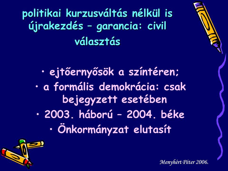 politikai kurzusváltás nélkül is újrakezdés – garancia: civil választás ejtőernyősök a színtéren; a formális demokrácia: csak bejegyzett esetében 2003.