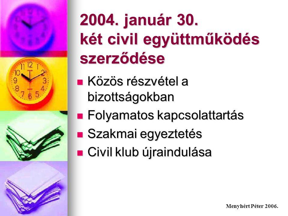 2004.január 30.