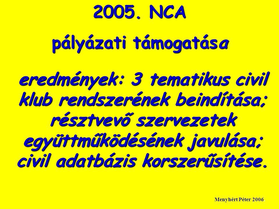 2005.NCA pályázati támogatása Menyhért Péter 2006.