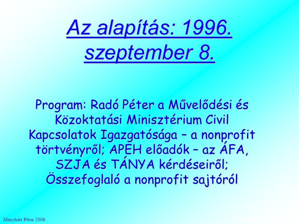 iroda a szervezetek vezetőinek; közösségi terem; közterületi hirdetőeszközök; távlat – Civilek Háza 1996-os célok: Menyhért Péter 2006.