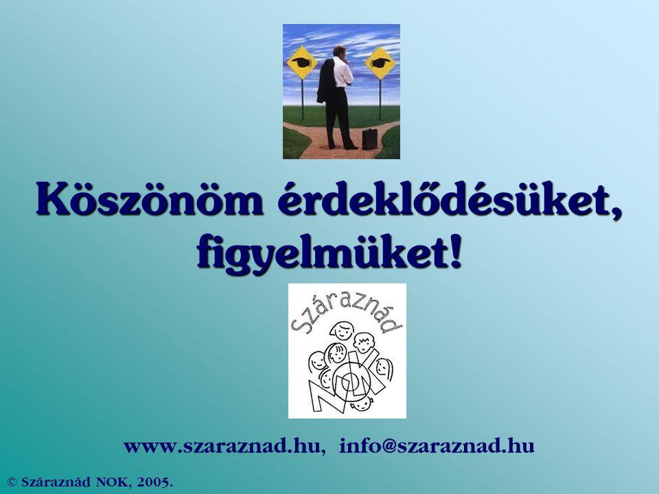 Köszönöm érdeklődésüket, figyelmüket! www.szaraznad.hu, info@szaraznad.hu © Száraznád NOK, 2005.