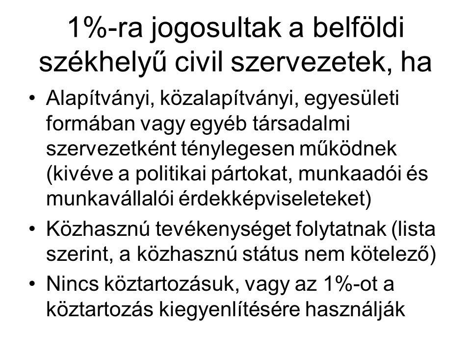 1%-ra jogosultak a belföldi székhelyű civil szervezetek, ha Alapítványi, közalapítványi, egyesületi formában vagy egyéb társadalmi szervezetként ténylegesen működnek (kivéve a politikai pártokat, munkaadói és munkavállalói érdekképviseleteket) Közhasznú tevékenységet folytatnak (lista szerint, a közhasznú státus nem kötelező) Nincs köztartozásuk, vagy az 1%-ot a köztartozás kiegyenlítésére használják