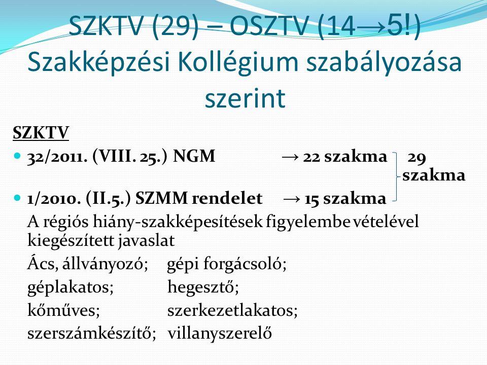 SZKTV (29) – OSZTV (14 →5.) Szakképzési Kollégium szabályozása szerint SZKTV 32/2011.