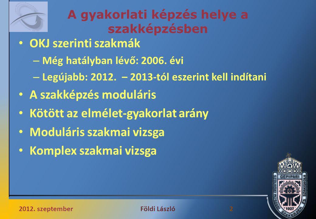 A gyakorlati képzés helye a szakképzésben OKJ szerinti szakmák – Még hatályban lévő: 2006. évi – Legújabb: 2012. – 2013-tól eszerint kell indítani A s