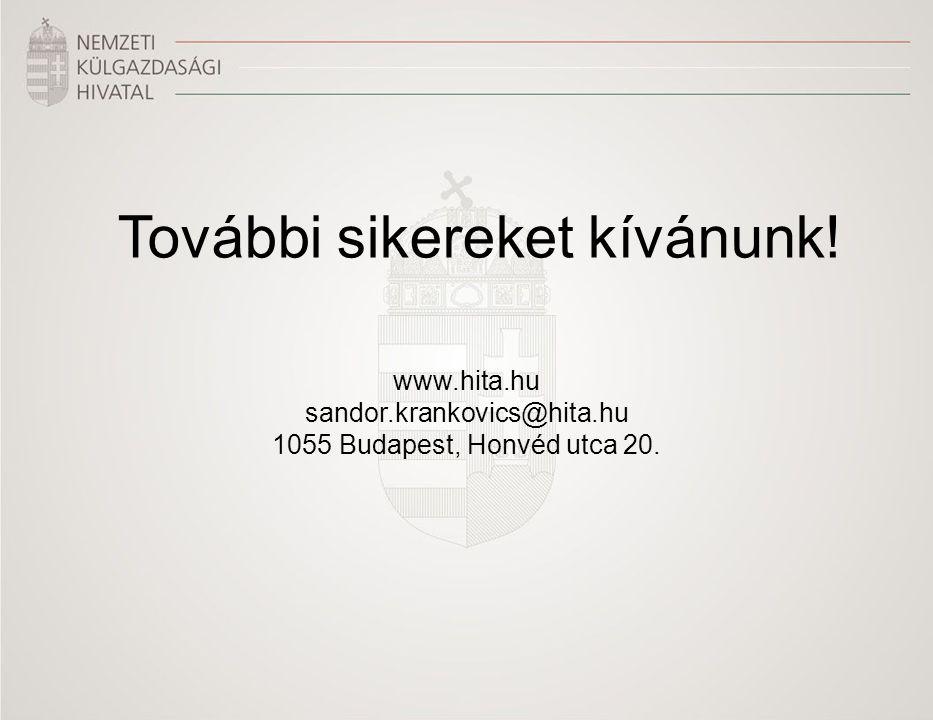 www.hita.hu sandor.krankovics@hita.hu 1055 Budapest, Honvéd utca 20. További sikereket kívánunk!