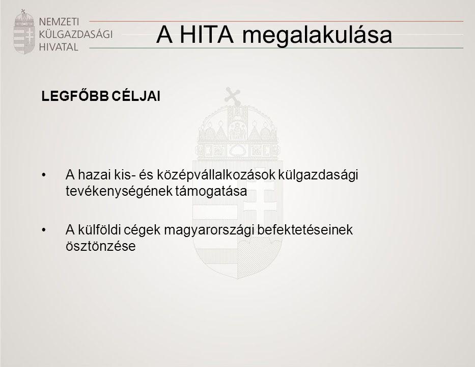 LEGFŐBB CÉLJAI A hazai kis- és középvállalkozások külgazdasági tevékenységének támogatása A külföldi cégek magyarországi befektetéseinek ösztönzése A