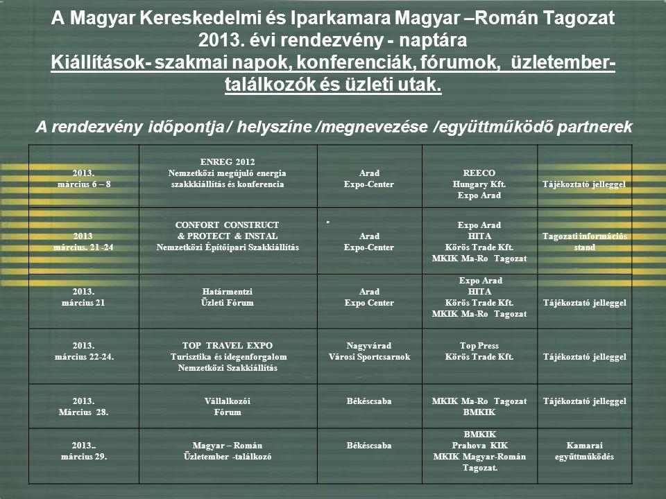A Magyar Kereskedelmi és Iparkamara Magyar –Román Tagozat 2013. évi rendezvény - naptára Kiállítások- szakmai napok, konferenciák, fórumok, üzletember
