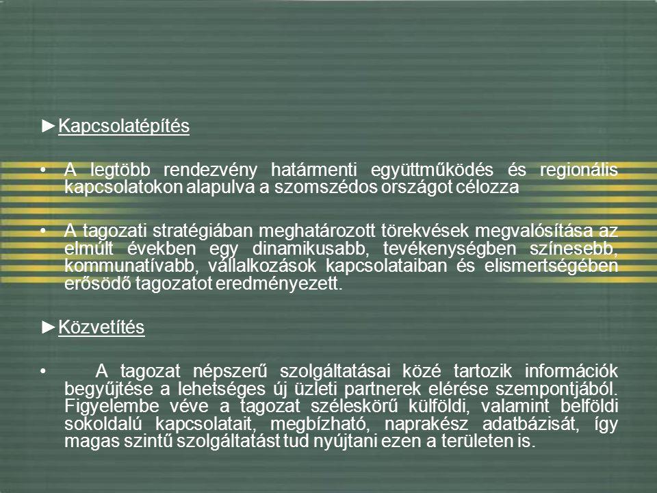 ►Kapcsolatépítés A legtöbb rendezvény határmenti együttműködés és regionális kapcsolatokon alapulva a szomszédos országot célozza A tagozati stratégiá