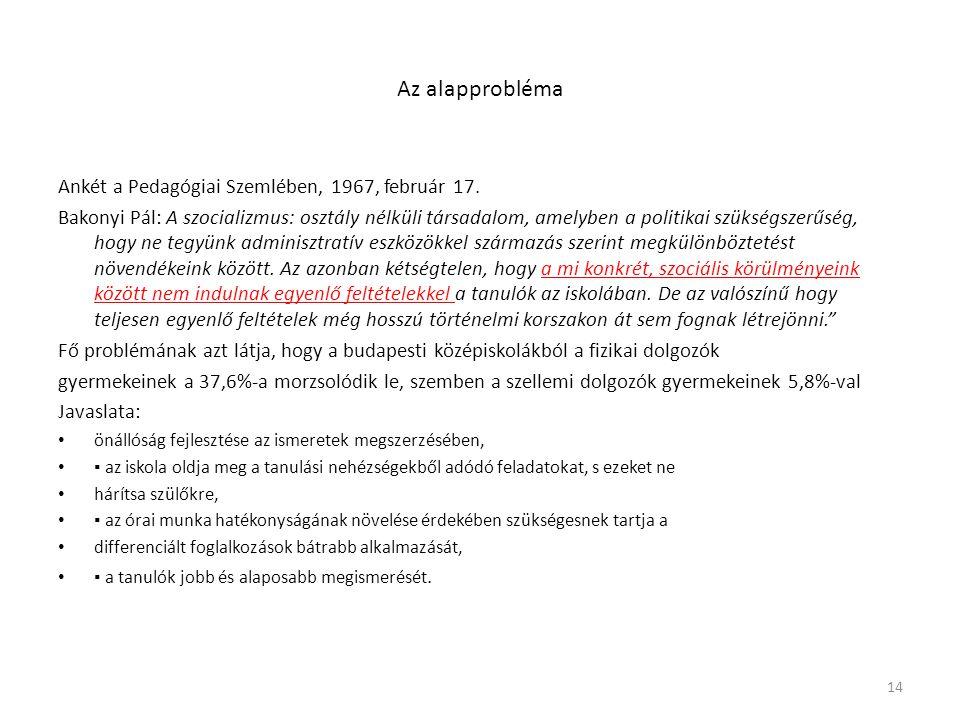 Az alapprobléma Ankét a Pedagógiai Szemlében, 1967, február 17.