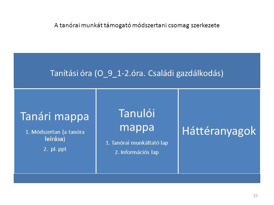 A tanórai munkát támogató módszertani csomag szerkezete Tanítási óra (O_9_1-2.óra.