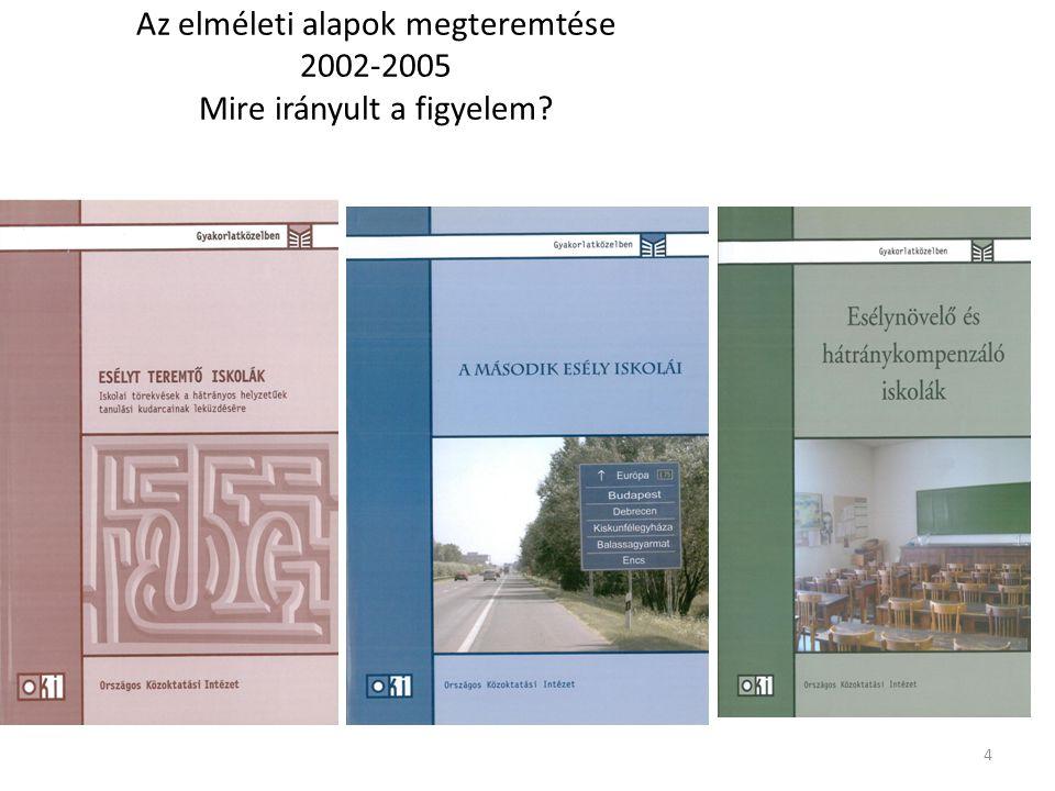 Az elméleti alapok megteremtése 2002-2005 Mire irányult a figyelem 4
