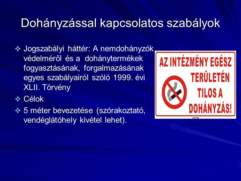 Dohányzással kapcsolatos szabályok   Jogszabályi háttér: A nemdohányzók védelméről és a dohánytermékek fogyasztásának, forgalmazásának egyes szabályairól szóló 1999.