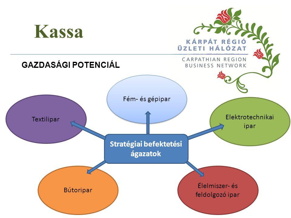Kassa GAZDASÁGI POTENCIÁL Textilipar Fém- és gépipar Elektrotechnikai ipar Bútoripar Élelmiszer- és feldolgozó ipar Stratégiai befektetési ágazatok