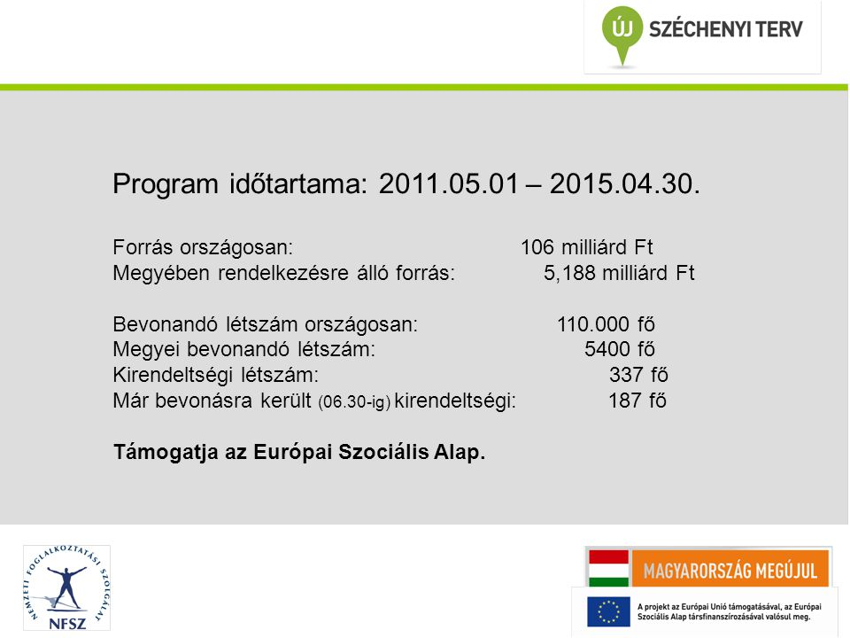 Program időtartama: 2011.05.01 – 2015.04.30. Forrás országosan: 106 milliárd Ft Megyében rendelkezésre álló forrás: 5,188 milliárd Ft Bevonandó létszá