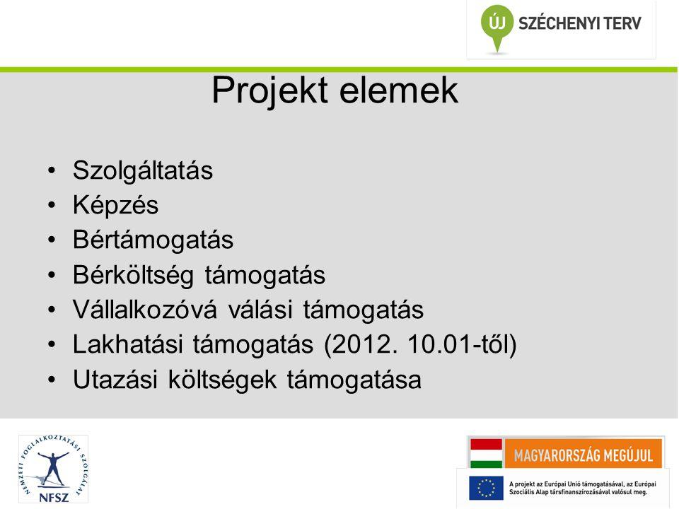 Projekt elemek Szolgáltatás Képzés Bértámogatás Bérköltség támogatás Vállalkozóvá válási támogatás Lakhatási támogatás (2012. 10.01-től) Utazási költs