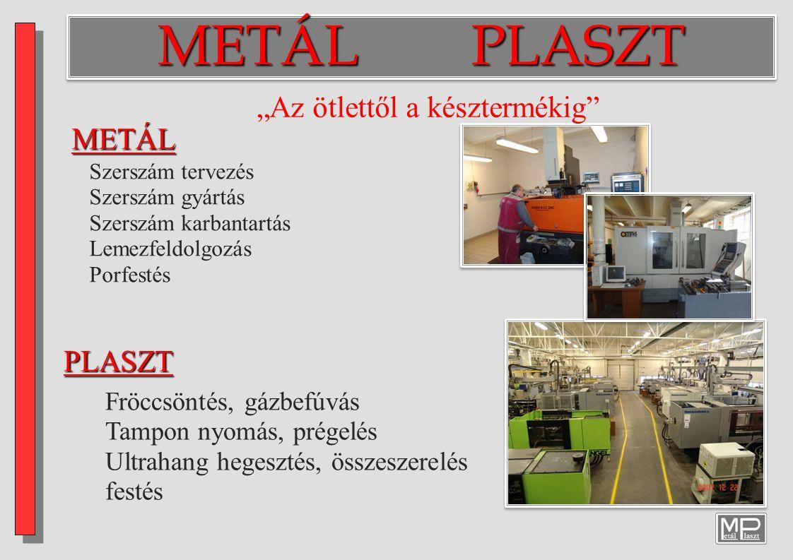 METÁL PLASZT Szerszám tervezés Szerszám gyártás Szerszám karbantartás Lemezfeldolgozás Porfestés METÁL PLASZT Fröccsöntés, gázbefúvás Tampon nyomás, p