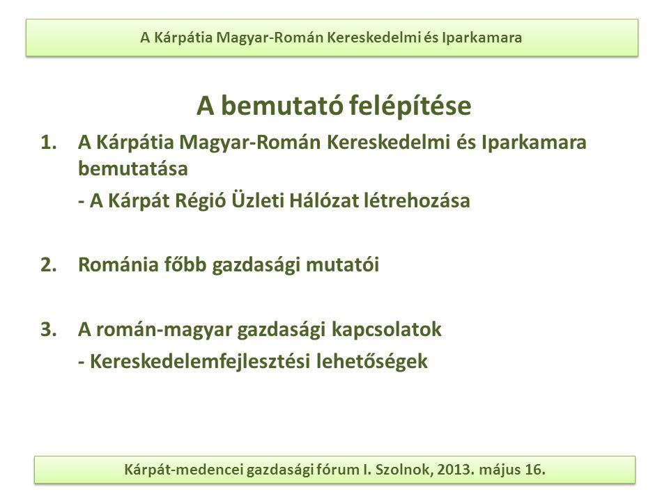A Kárpátia Magyar-Román Kereskedelmi és Iparkamara Alapítva: 2006.