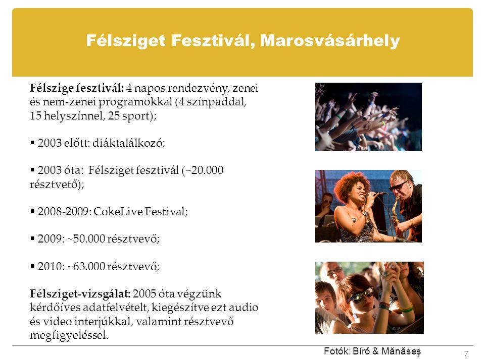 Félsziget Fesztivál, Marosvásárhely 7 Félszige fesztivál: 4 napos rendezvény, zenei és nem-zenei programokkal (4 színpaddal, 15 helyszínnel, 25 sport);  2003 előtt: diáktalálkozó;  2003 óta: Félsziget fesztivál (~20.000 résztvető);  2008-2009: CokeLive Festival;  2009: ~50.000 résztvevő;  2010: ~63.000 résztvevő; Félsziget-vizsgálat: 2005 óta végzünk kérdőíves adatfelvételt, kiegészítve ezt audio és video interjúkkal, valamint résztvevő megfigyeléssel.