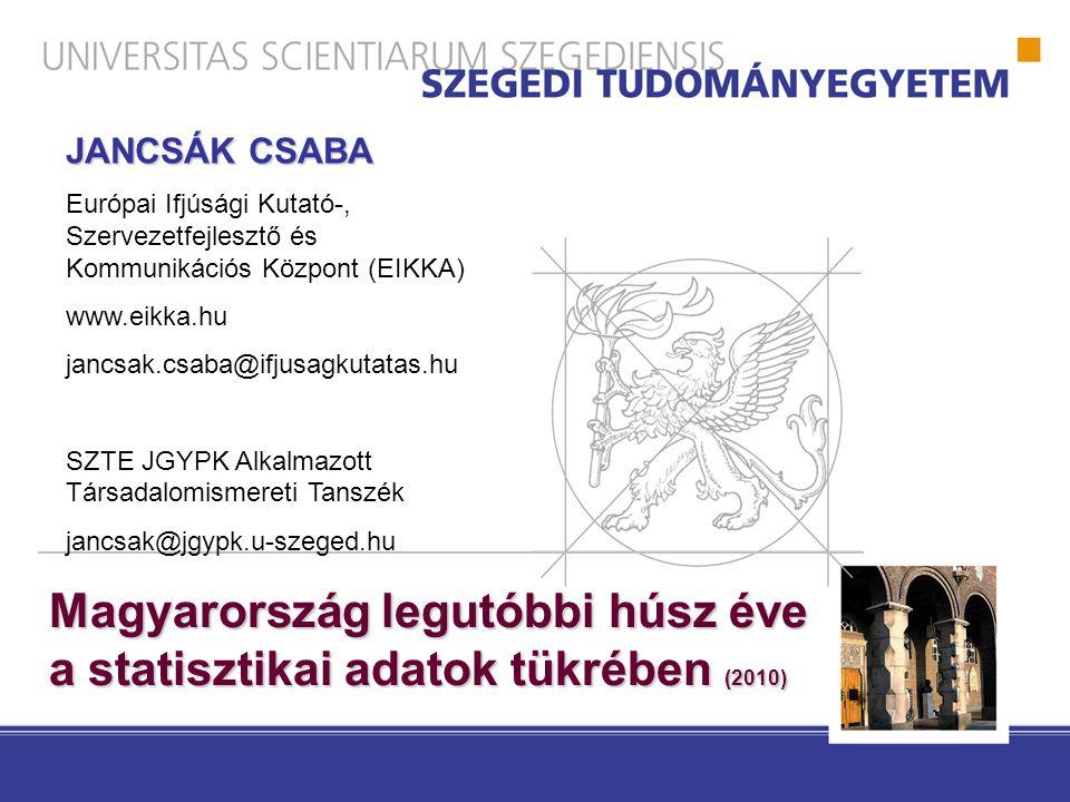 Magyarország legutóbbi húsz éve a statisztikai adatok tükrében (2010) JANCSÁK CSABA Európai Ifjúsági Kutató-, Szervezetfejlesztő és Kommunikációs Központ (EIKKA) www.eikka.hu jancsak.csaba@ifjusagkutatas.hu SZTE JGYPK Alkalmazott Társadalomismereti Tanszék jancsak@jgypk.u-szeged.hu