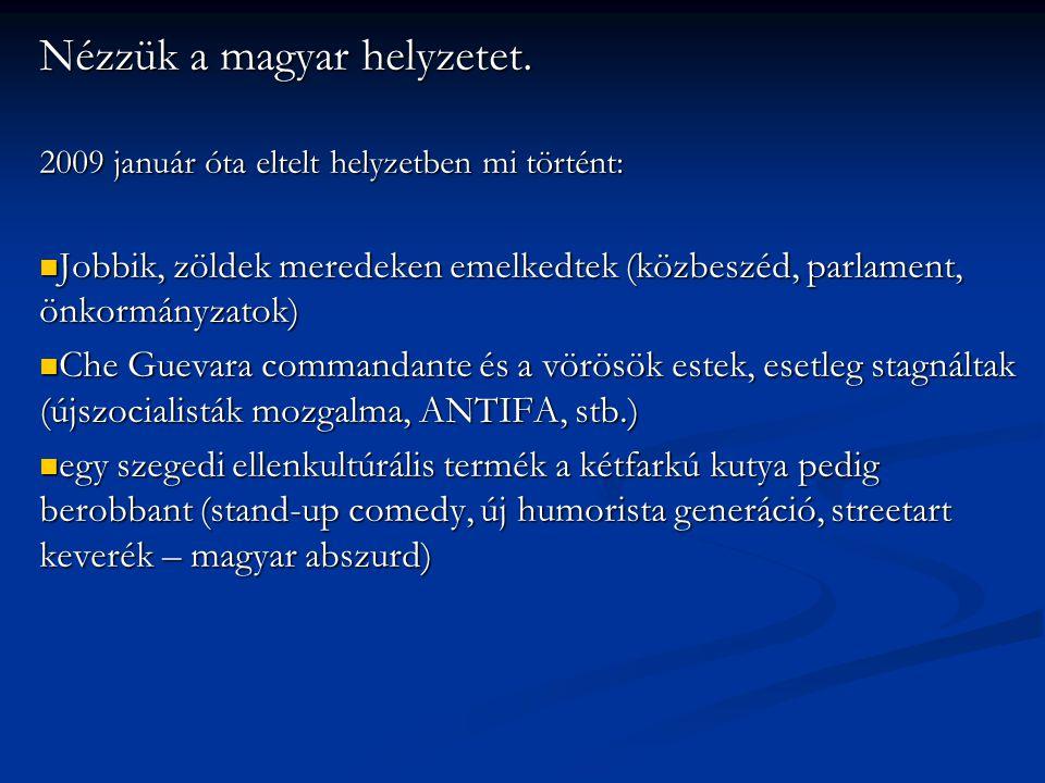 Nézzük a magyar helyzetet. 2009 január óta eltelt helyzetben mi történt: Jobbik, zöldek meredeken emelkedtek (közbeszéd, parlament, önkormányzatok) Jo