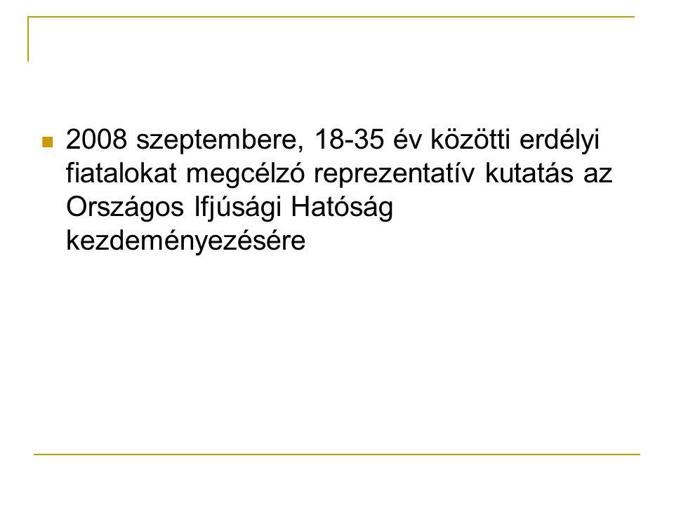 2008 szeptembere, 18-35 év közötti erdélyi fiatalokat megcélzó reprezentatív kutatás az Országos Ifjúsági Hatóság kezdeményezésére