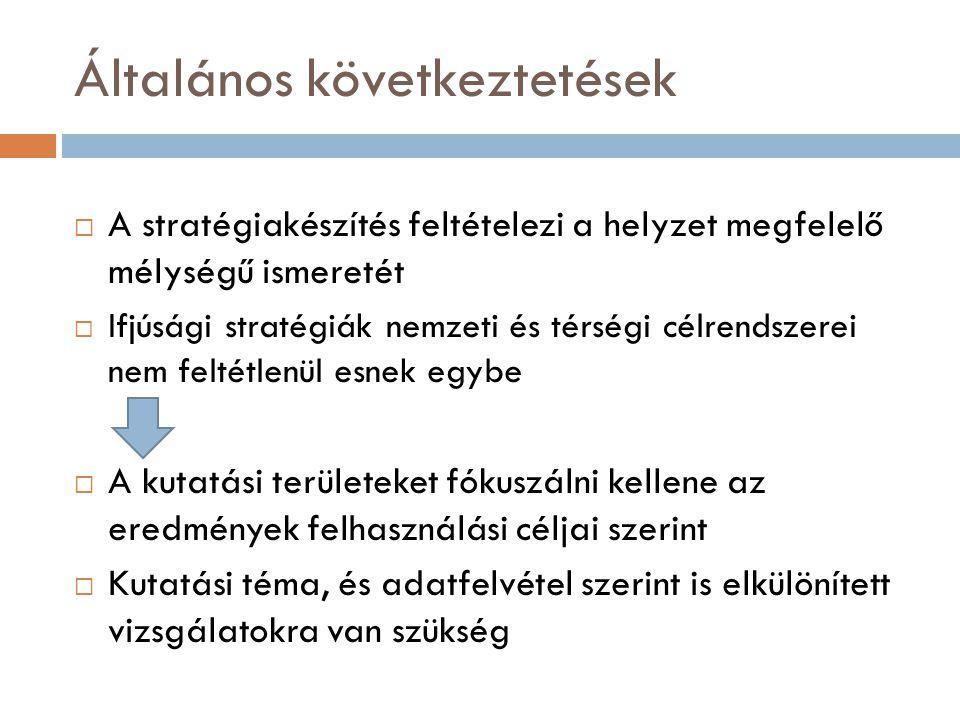Általános következtetések  A stratégiakészítés feltételezi a helyzet megfelelő mélységű ismeretét  Ifjúsági stratégiák nemzeti és térségi célrendsze