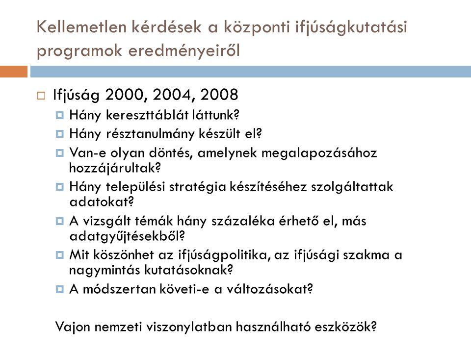 Kellemetlen kérdések a központi ifjúságkutatási programok eredményeiről  Ifjúság 2000, 2004, 2008  Hány kereszttáblát láttunk?  Hány résztanulmány