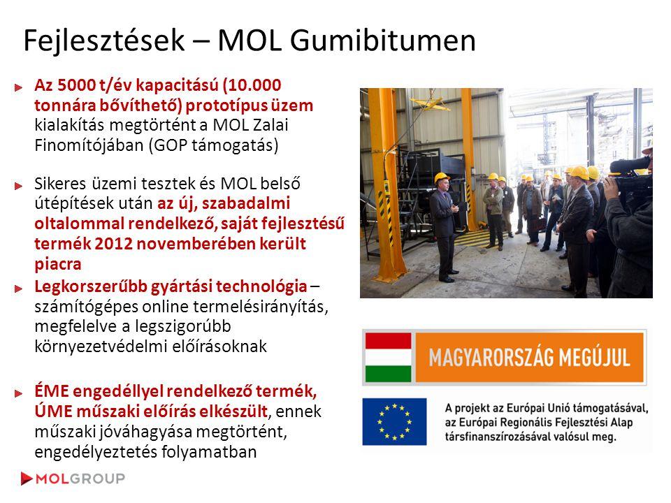 Fejlesztések – MOL Gumibitumen Az 5000 t/év kapacitású (10.000 tonnára bővíthető) prototípus üzem kialakítás megtörtént a MOL Zalai Finomítójában (GOP