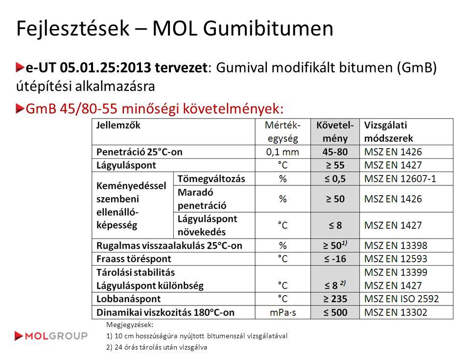 Fejlesztések – MOL Gumibitumen e-UT 05.01.25:2013 tervezet: Gumival modifikált bitumen (GmB) útépítési alkalmazásra GmB 45/80-55 minőségi követelménye
