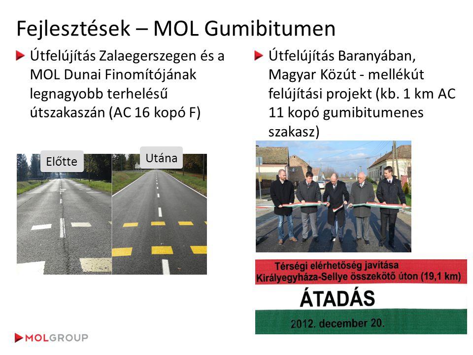 Fejlesztések – MOL Gumibitumen Útfelújítás Zalaegerszegen és a MOL Dunai Finomítójának legnagyobb terhelésű útszakaszán (AC 16 kopó F) Előtte Utána Út