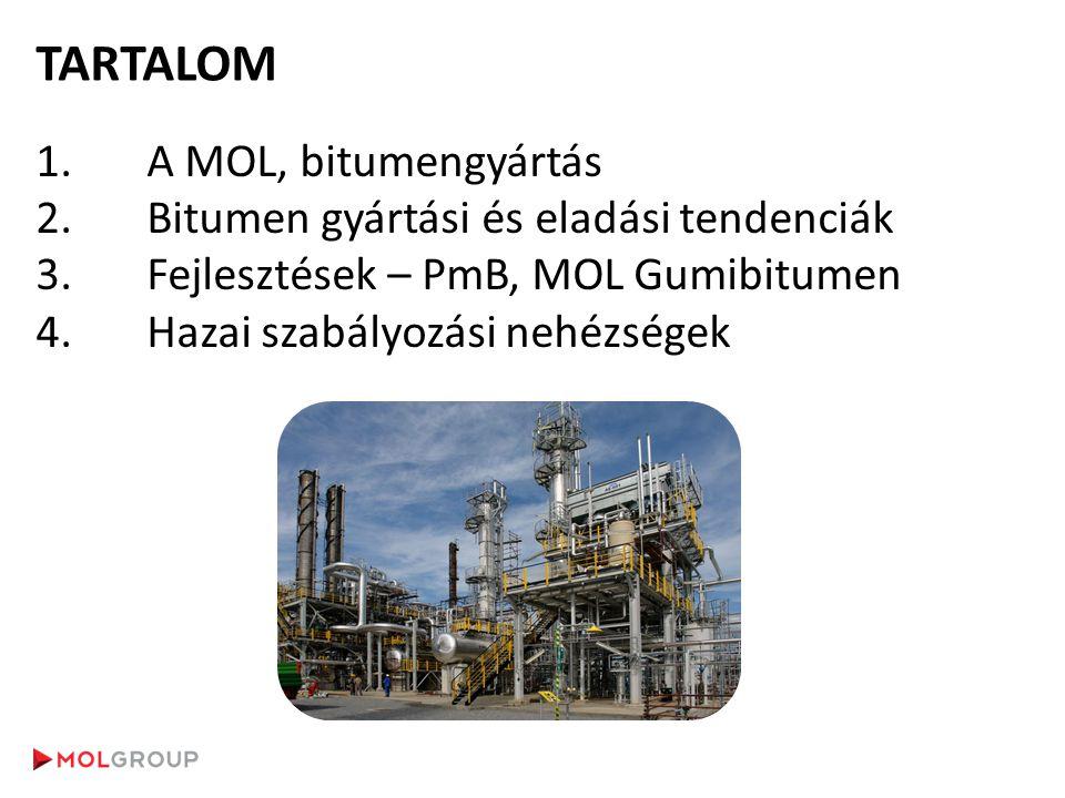 TARTALOM 1. A MOL, bitumengyártás 2. Bitumen gyártási és eladási tendenciák 3. Fejlesztések – PmB, MOL Gumibitumen 4. Hazai szabályozási nehézségek