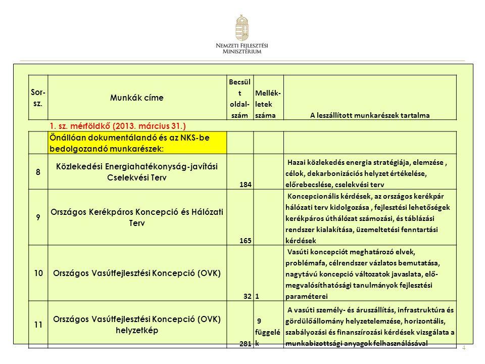 4 Sor- sz. Munkák címe Becsül t oldal- szám Mellék- letek számaA leszállított munkarészek tartalma 1. sz. mérföldkő (2013. március 31.) Önállóan dokum