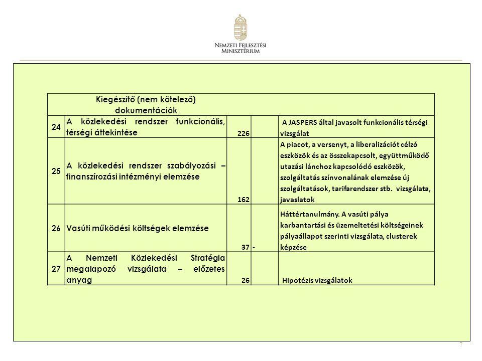 7 Kiegészítő (nem kötelező) dokumentációk 24 A közlekedési rendszer funkcionális, térségi áttekintése 226 A JASPERS által javasolt funkcionális térség